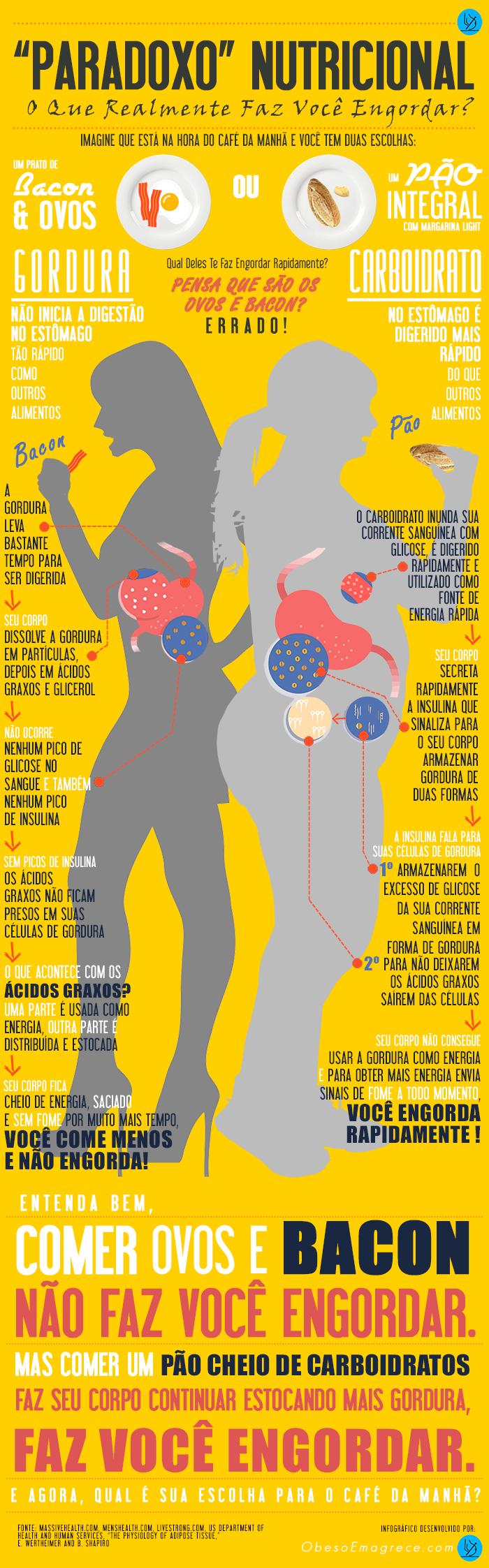 paradoxo-nutricional-700